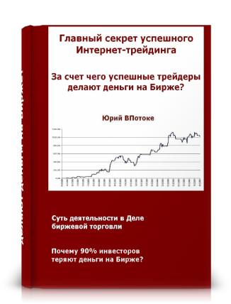 Почему 90% людей теряют деньги на фондовом рынке?