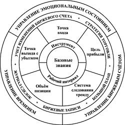 Юрий ВПотоке Рылов