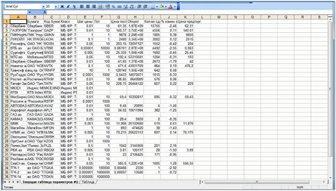 Вывод данных из Quik-а в Excel