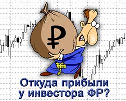 Прибыль инвестора