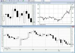 Тест Системы Биржевой Торговли